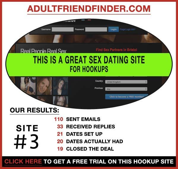 Statistics about AdultFriendFinder