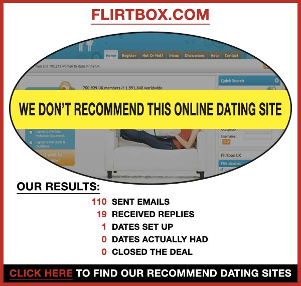 Statistics about FlirtBox