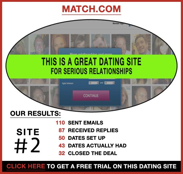 match dating site contact number Match dating site phone number match dating site contact number official address email address and helpdesk helpline number of match dating site contact number, email address | match dating site customer service phone number.