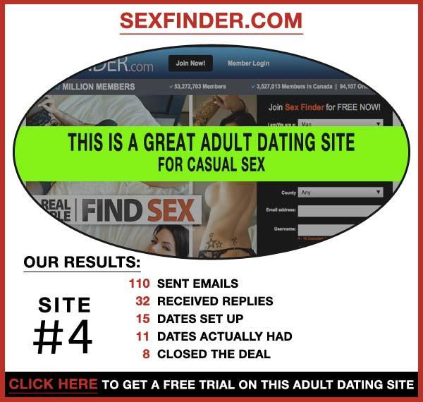 Statistics about SexFinder
