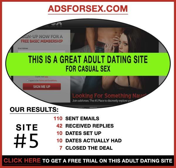 Statistics about AdsForSex
