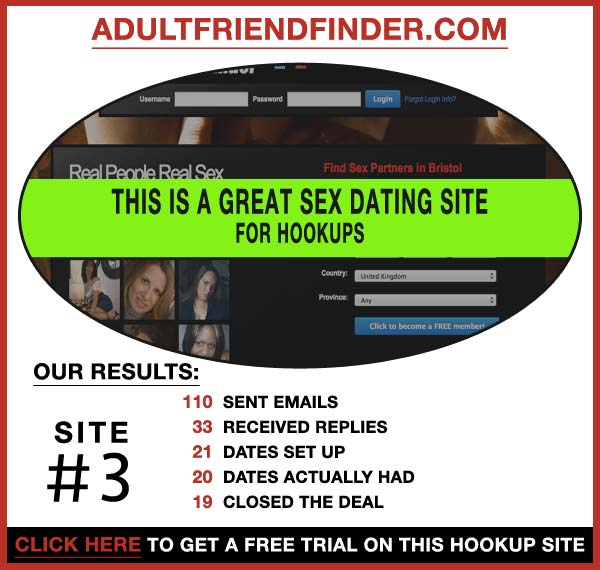 Statistics about AdultFriendFinder