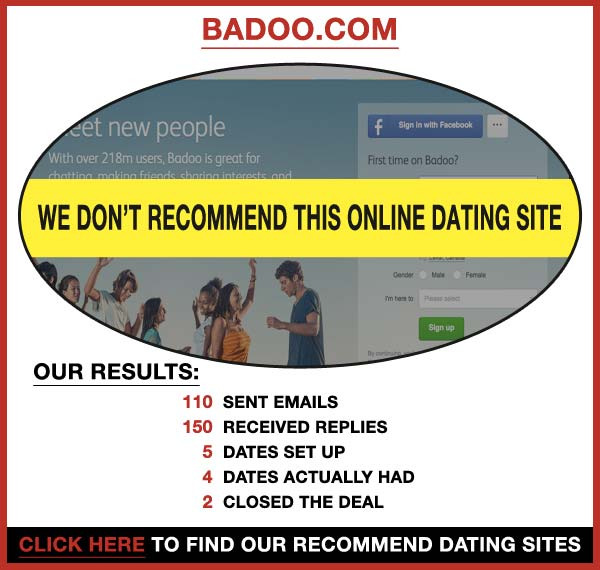 Statistics about Badoo