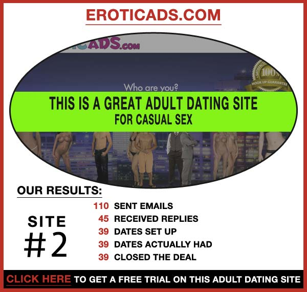 Statistics about EroticAds