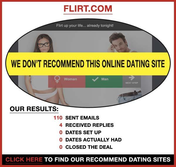 Statistics about Flirt