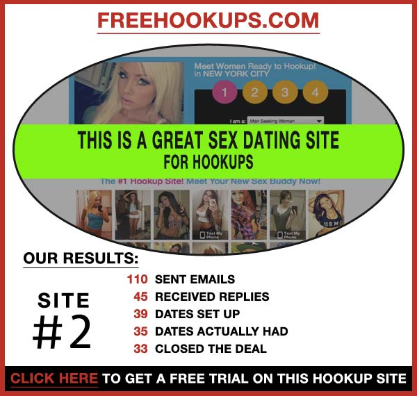 Statistics about FreeHookups