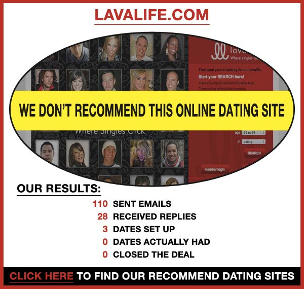 Statistics about Lavalife