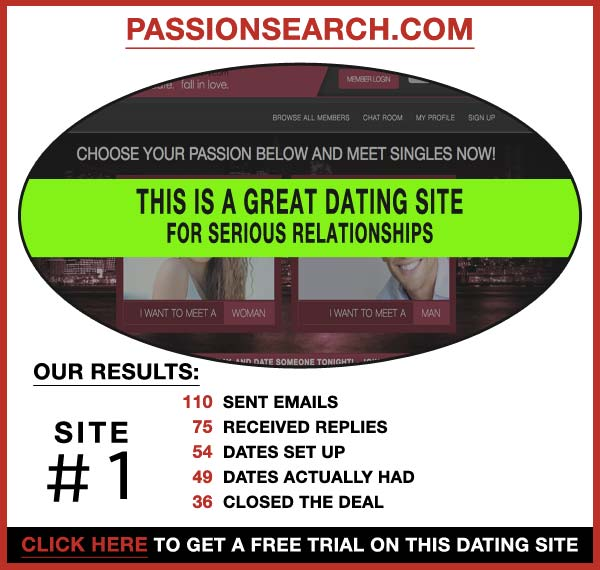 Statistics about PassionSearch