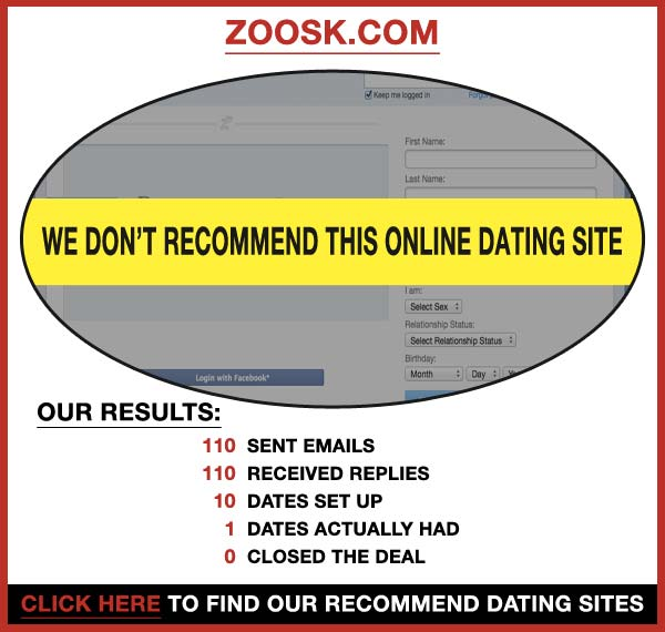Statistics about Zoosk